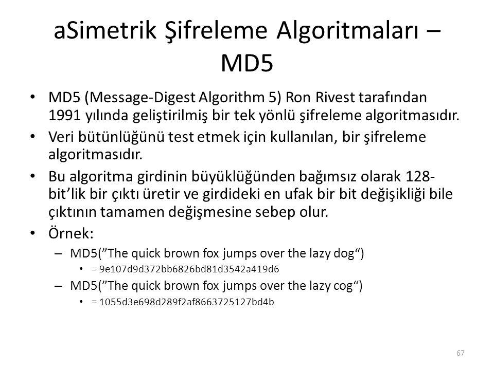 aSimetrik Şifreleme Algoritmaları – MD5