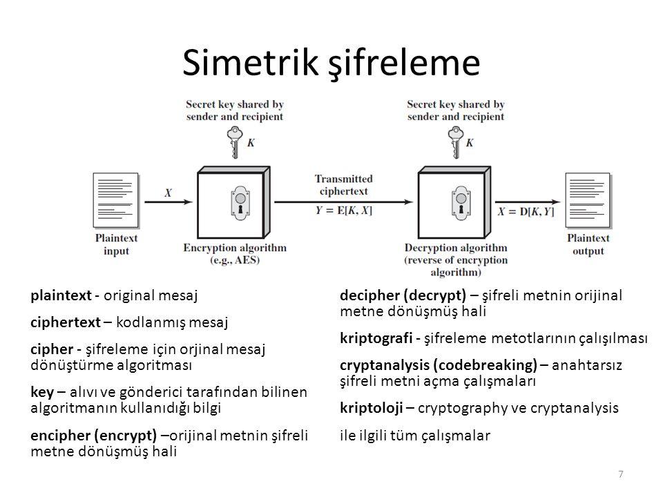 Simetrik şifreleme plaintext - original mesaj