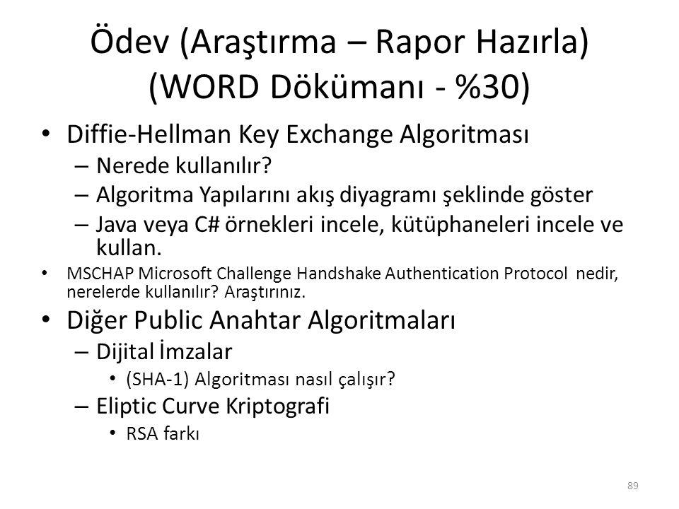 Ödev (Araştırma – Rapor Hazırla) (WORD Dökümanı - %30)