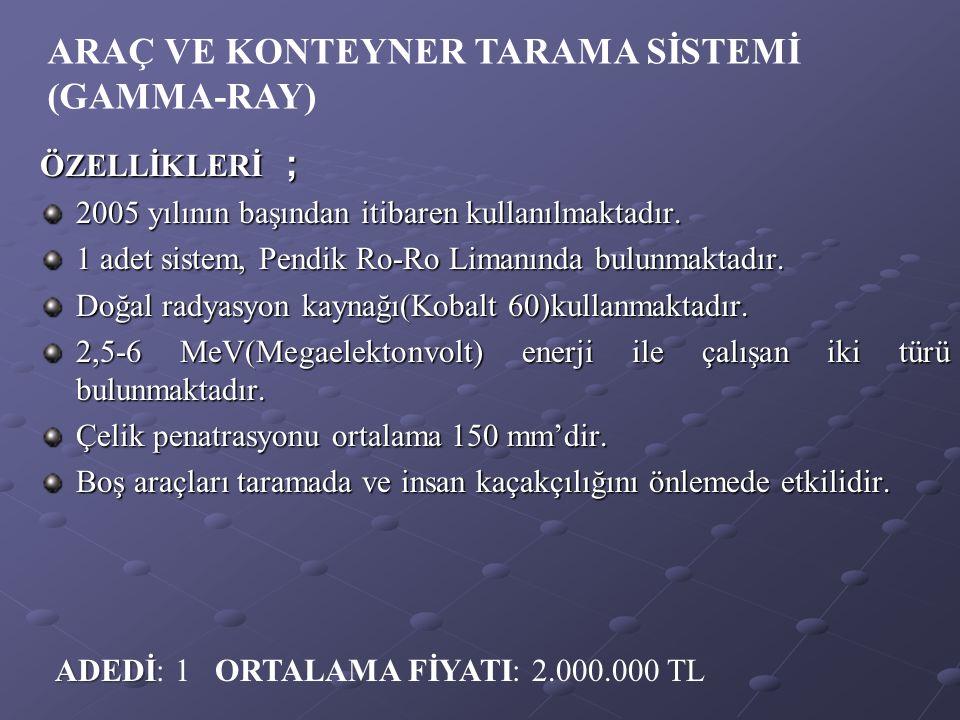 ARAÇ VE KONTEYNER TARAMA SİSTEMİ (GAMMA-RAY)