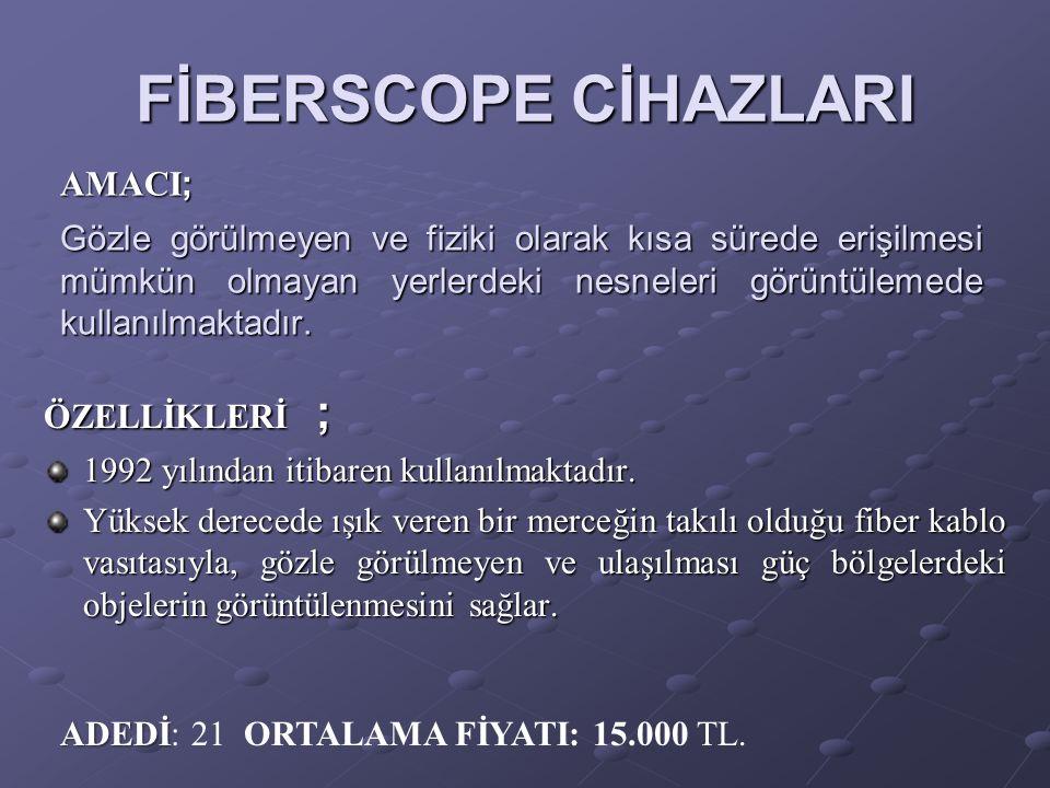 FİBERSCOPE CİHAZLARI AMACI;