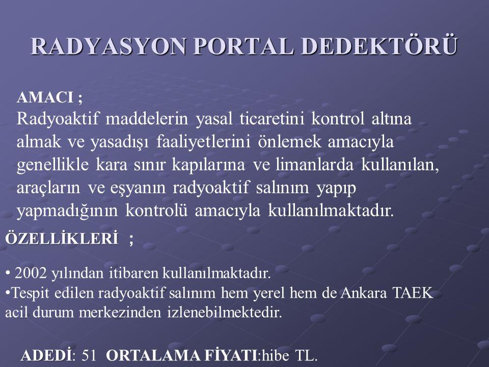 RADYASYON PORTAL DEDEKTÖRÜ