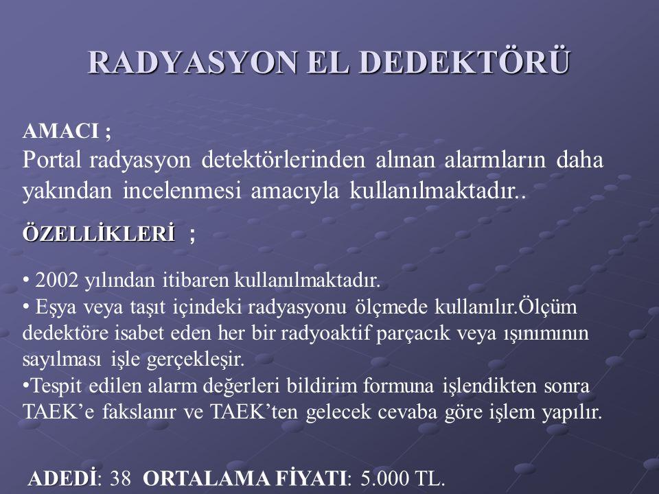 RADYASYON EL DEDEKTÖRÜ