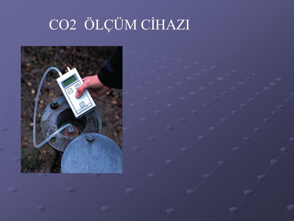 CO2 ÖLÇÜM CİHAZI