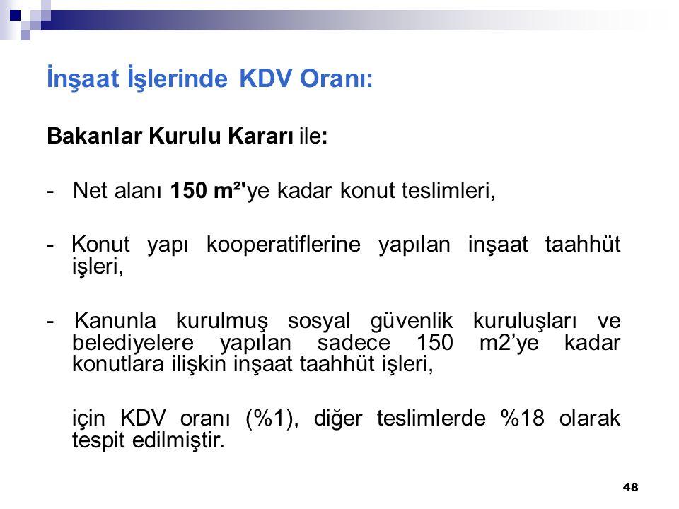 İnşaat İşlerinde KDV Oranı: