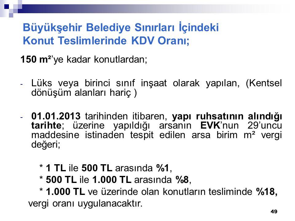 Büyükşehir Belediye Sınırları İçindeki Konut Teslimlerinde KDV Oranı;