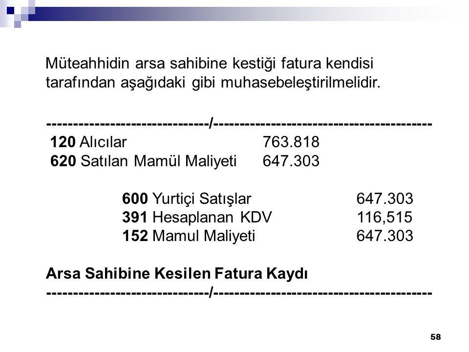 620 Satılan Mamül Maliyeti 647.303 600 Yurtiçi Satışlar 647.303