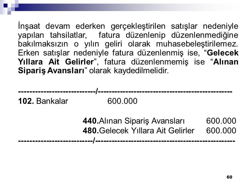 440.Alınan Sipariş Avansları 600.000