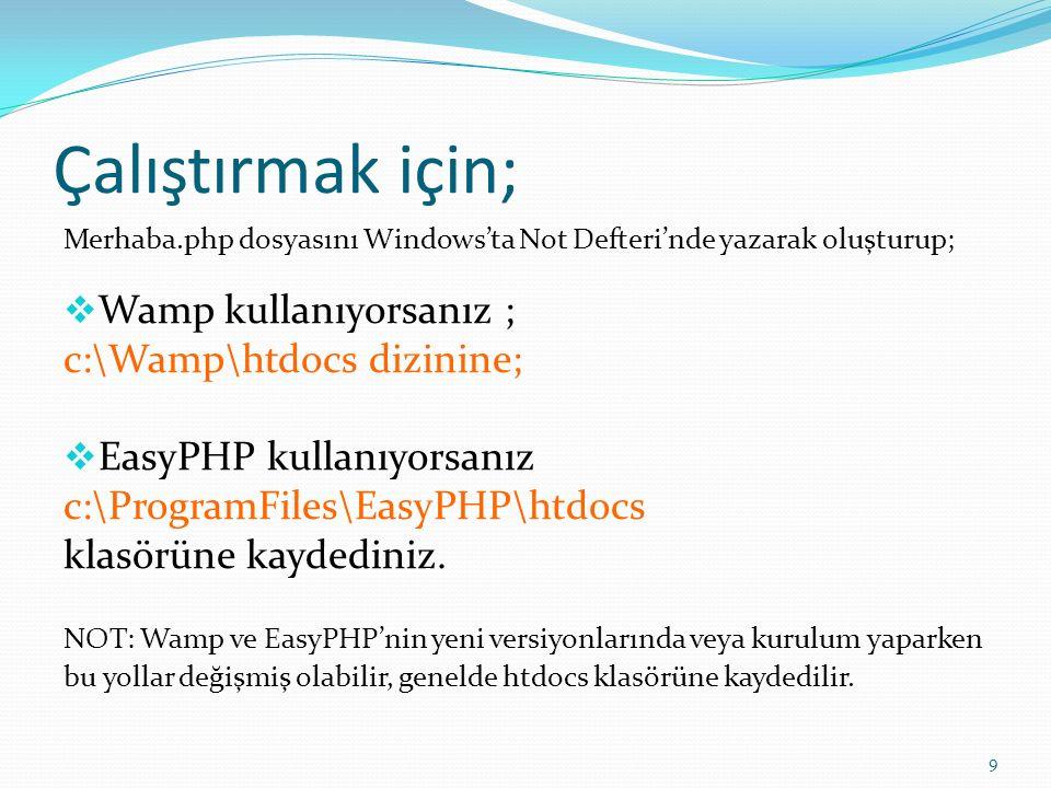 Çalıştırmak için; Wamp kullanıyorsanız ; c:\Wamp\htdocs dizinine;