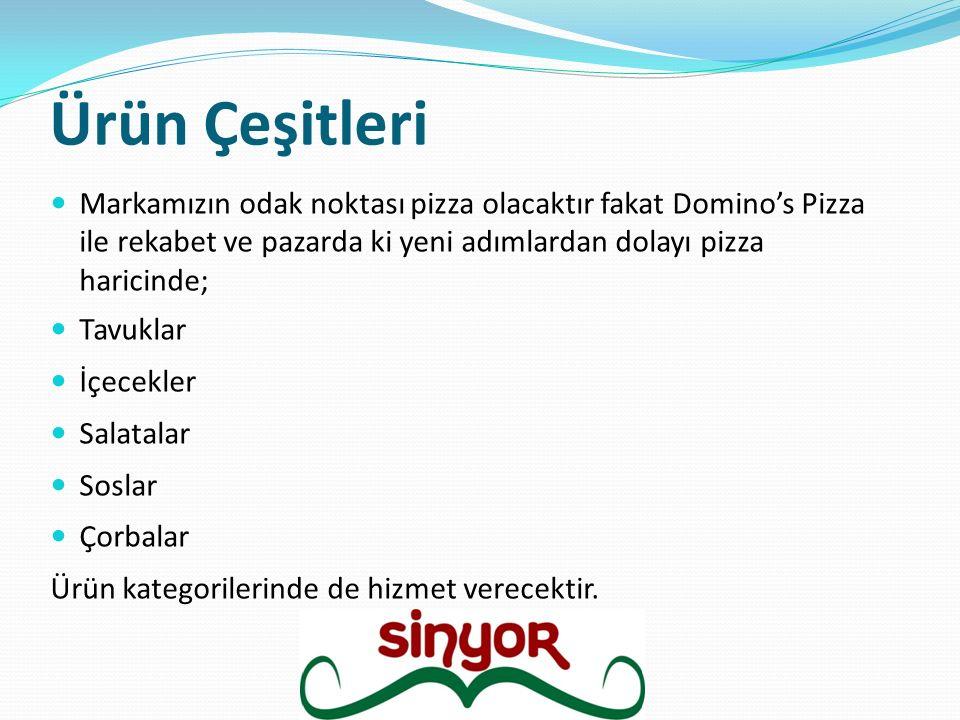 Ürün Çeşitleri Markamızın odak noktası pizza olacaktır fakat Domino's Pizza ile rekabet ve pazarda ki yeni adımlardan dolayı pizza haricinde;