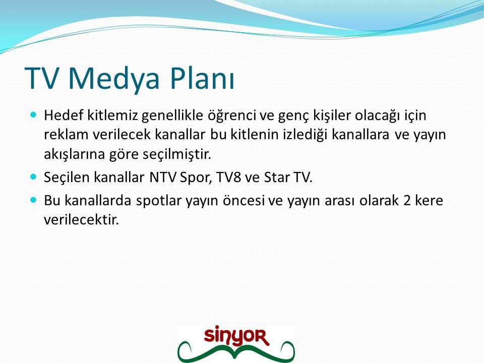 TV Medya Planı