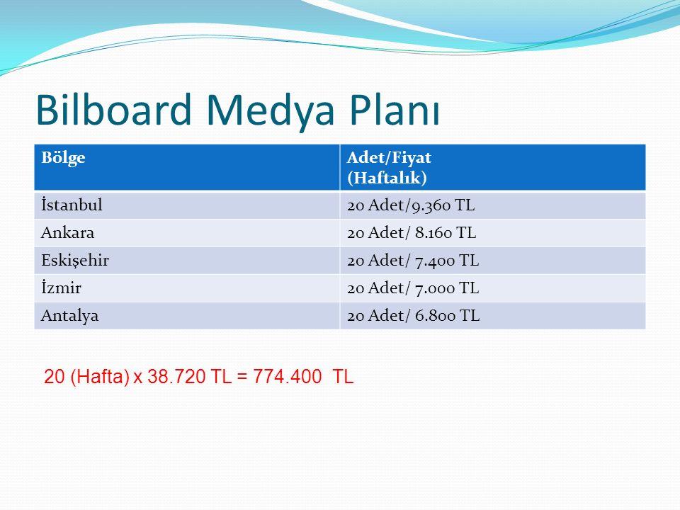 Bilboard Medya Planı 20 (Hafta) x 38.720 TL = 774.400 TL Bölge