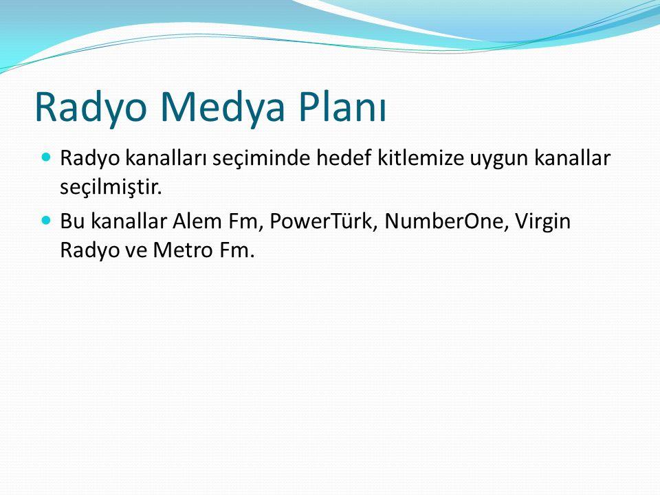 Radyo Medya Planı Radyo kanalları seçiminde hedef kitlemize uygun kanallar seçilmiştir.