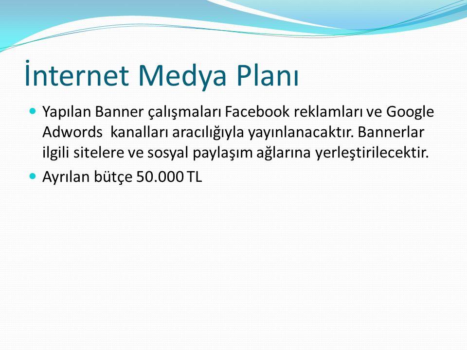 İnternet Medya Planı