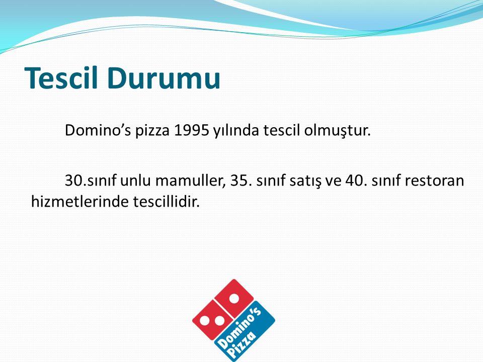 Tescil Durumu Domino's pizza 1995 yılında tescil olmuştur.