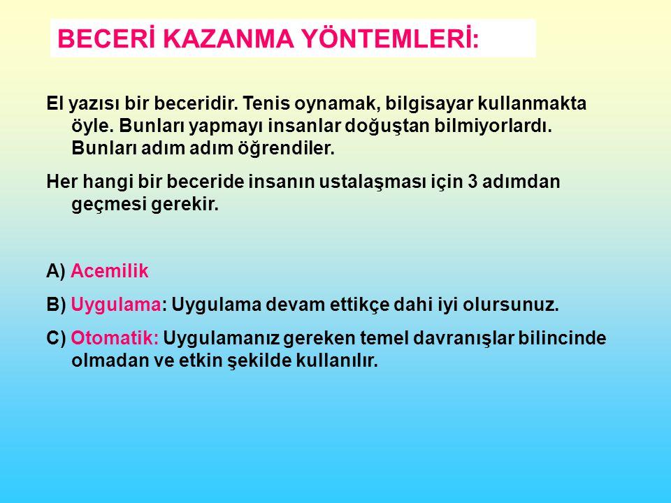 BECERİ KAZANMA YÖNTEMLERİ: