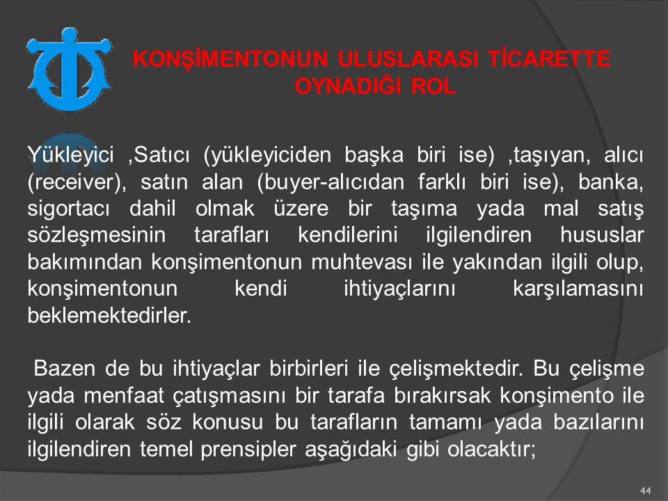 KONŞİMENTONUN ULUSLARASI TİCARETTE