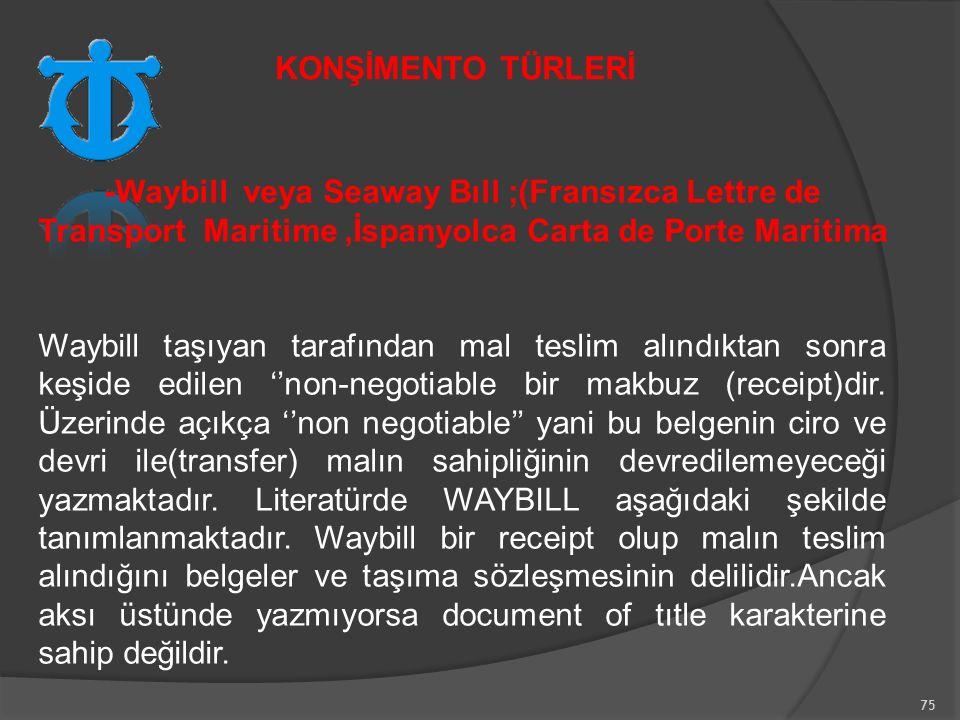 KONŞİMENTO TÜRLERİ -Waybill veya Seaway Bıll ;(Fransızca Lettre de Transport Maritime ,İspanyolca Carta de Porte Maritima.