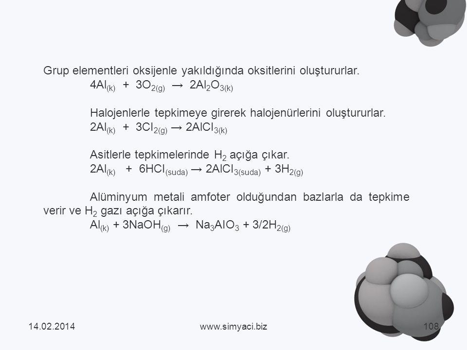 Grup elementleri oksijenle yakıldığında oksitlerini oluştururlar.