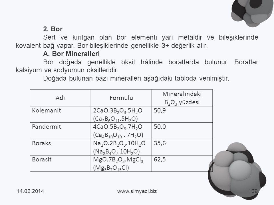 Doğada bulunan bazı mineralleri aşağıdaki tabloda verilmiştir. Adı