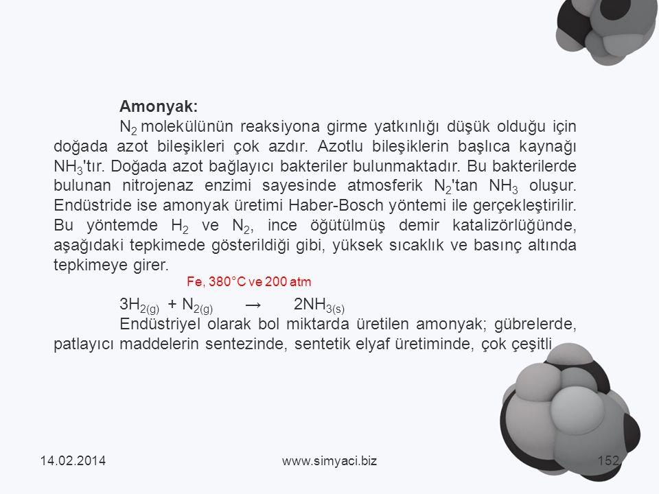 Amonyak: