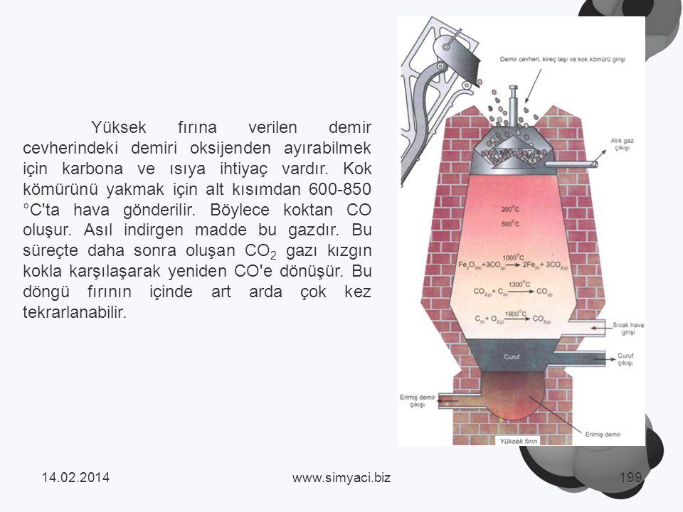 Yüksek fırına verilen demir cevherindeki demiri oksijenden ayırabilmek için karbona ve ısıya ihtiyaç vardır. Kok kömürünü yakmak için alt kısımdan 600-850 °C ta hava gönderilir. Böylece koktan CO oluşur. Asıl indirgen madde bu gazdır. Bu süreçte daha sonra oluşan CO2 gazı kızgın kokla karşılaşarak yeniden CO e dönüşür. Bu döngü fırının içinde art arda çok kez tekrarlanabilir.