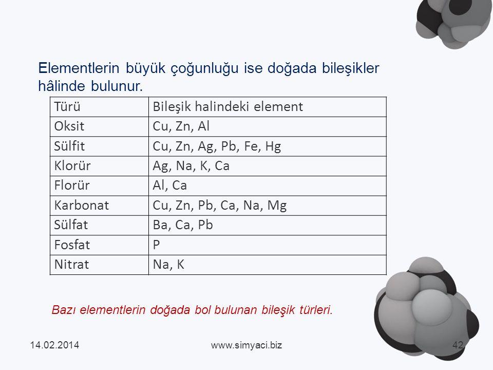 Elementlerin büyük çoğunluğu ise doğada bileşikler hâlinde bulunur.