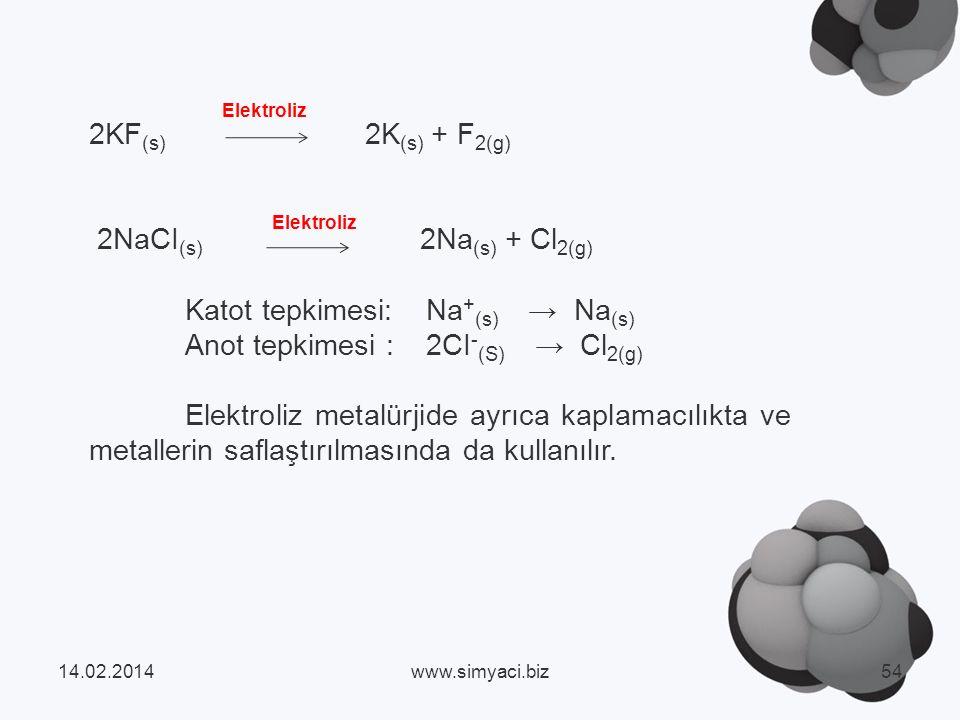 Katot tepkimesi: Na+(s) → Na(s) Anot tepkimesi : 2CI-(S) → Cl2(g)