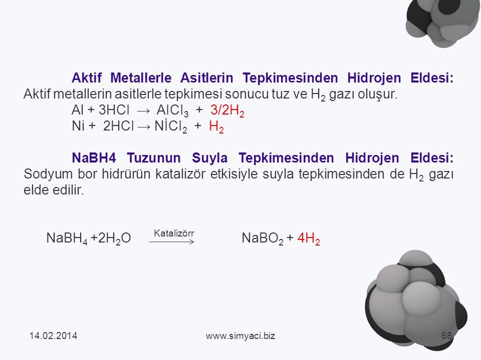 Al + 3HCI → AICI3 + 3/2H2 Ni + 2HCI → NİCI2 + H2