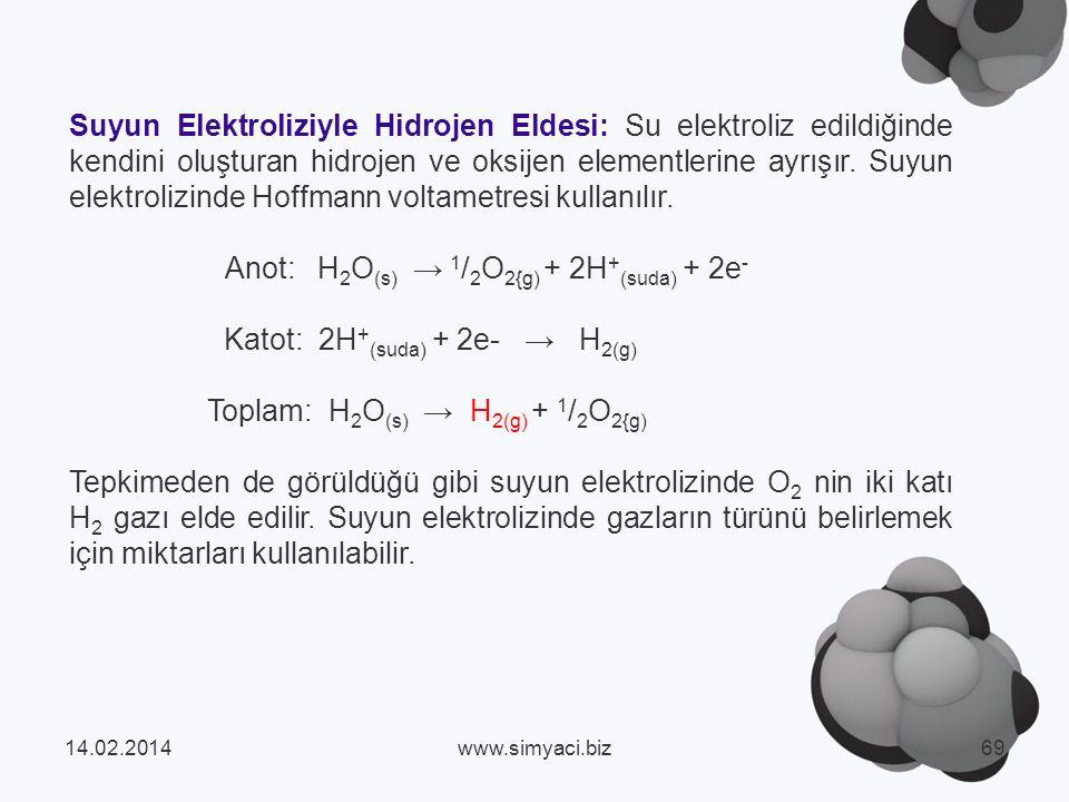 Anot: H2O(s) → 1/2O2{g) + 2H+(suda) + 2e-