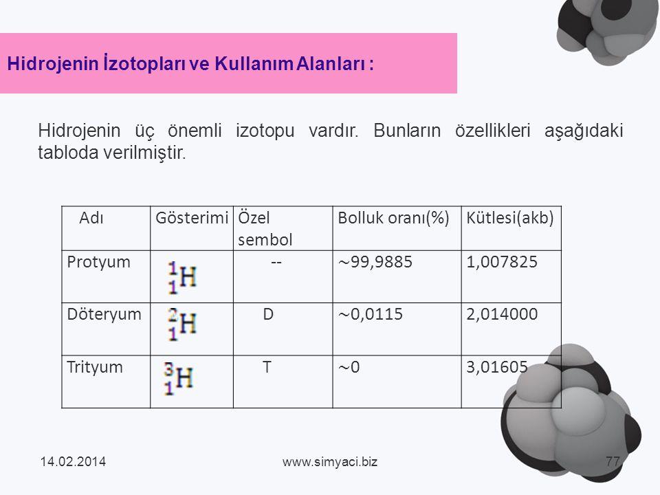 Hidrojenin İzotopları ve Kullanım Alanları :