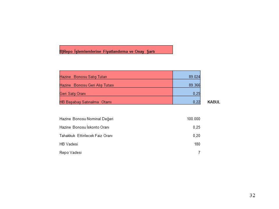 B)Repo İşlemlemlerine Fiyatlandırma ve Onay Şartı