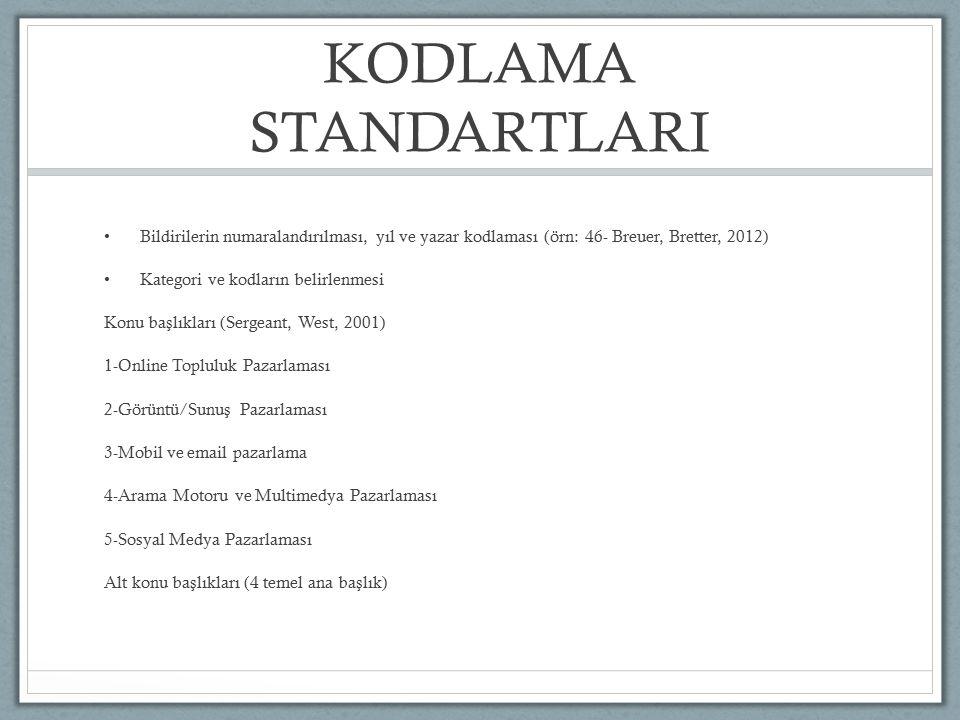 KODLAMA STANDARTLARI Bildirilerin numaralandırılması, yıl ve yazar kodlaması (örn: 46- Breuer, Bretter, 2012)