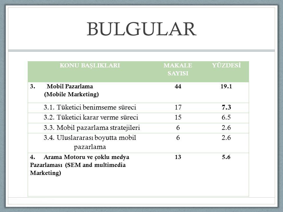 BULGULAR 3.1. Tüketici benimseme süreci 17 7.3