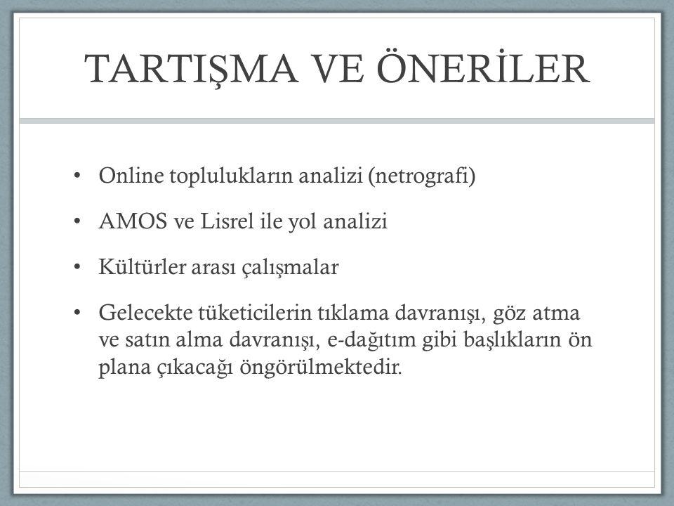 TARTIŞMA VE ÖNERİLER Online toplulukların analizi (netrografi)