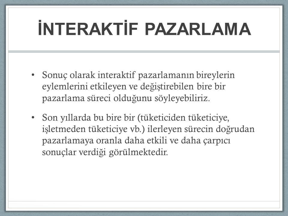 İNTERAKTİF PAZARLAMA