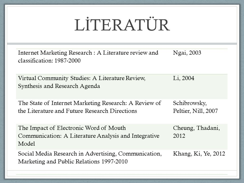 LİTERATÜR Internet Marketing Research : A Literature review and classification: 1987-2000. Ngai, 2003.