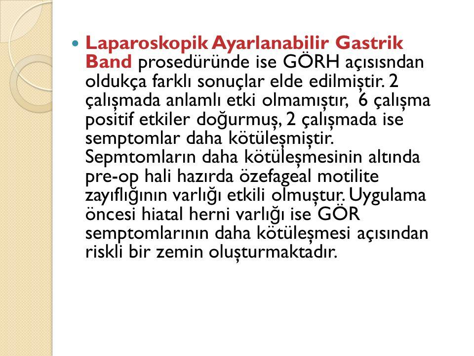 Laparoskopik Ayarlanabilir Gastrik Band prosedüründe ise GÖRH açısısndan oldukça farklı sonuçlar elde edilmiştir.
