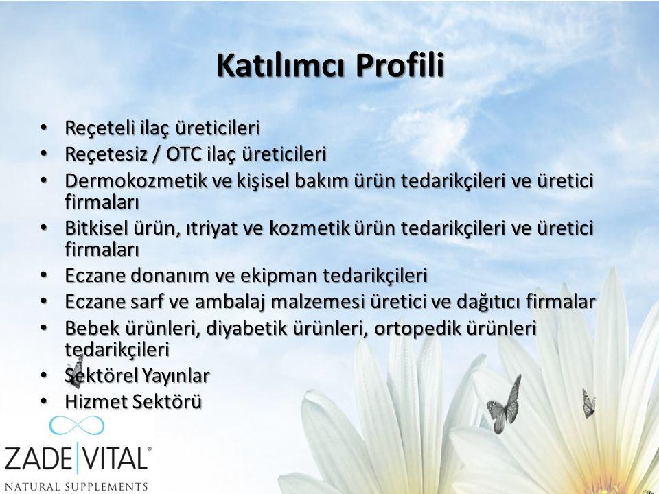 Katılımcı Profili Reçeteli ilaç üreticileri