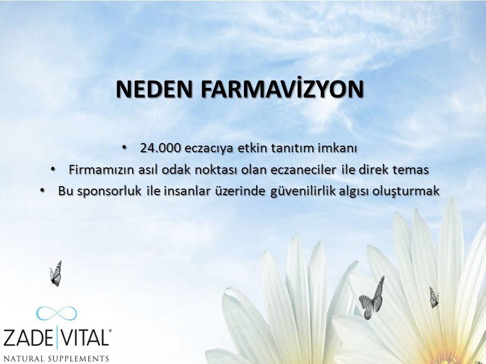 NEDEN FARMAVİZYON 24.000 eczacıya etkin tanıtım imkanı