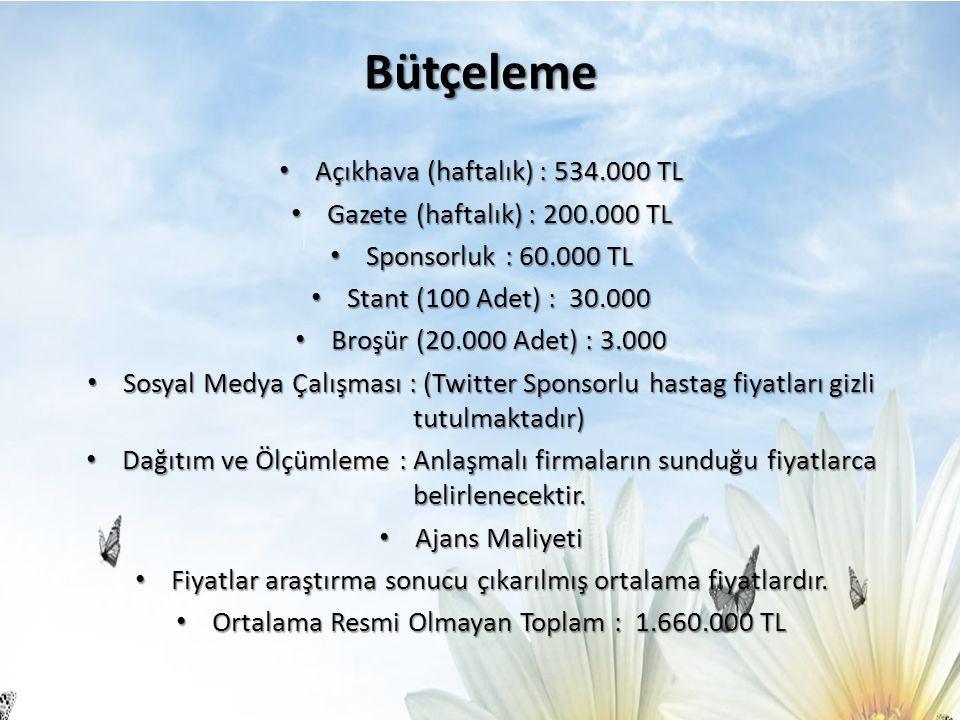 Bütçeleme Açıkhava (haftalık) : 534.000 TL