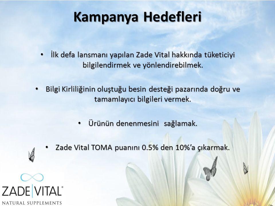 Kampanya Hedefleri İlk defa lansmanı yapılan Zade Vital hakkında tüketiciyi bilgilendirmek ve yönlendirebilmek.