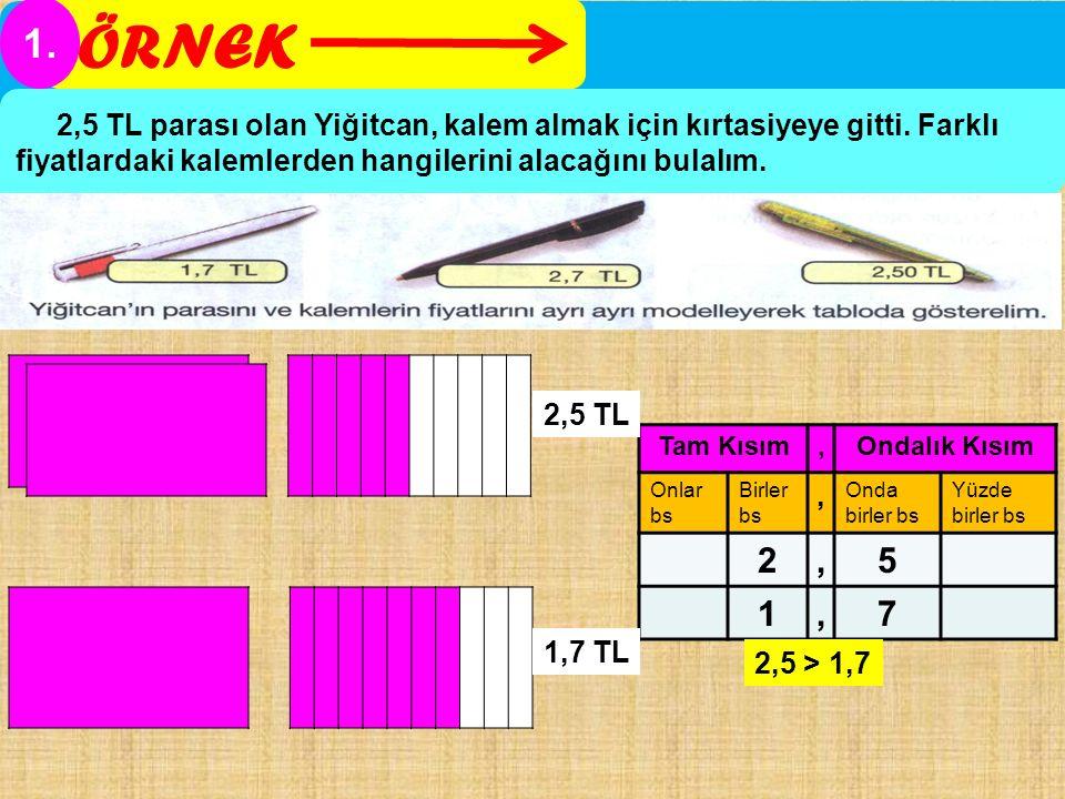 ÖRNEK 1. 2,5 TL parası olan Yiğitcan, kalem almak için kırtasiyeye gitti. Farklı fiyatlardaki kalemlerden hangilerini alacağını bulalım.
