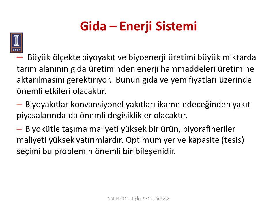 Gida – Enerji Sistemi