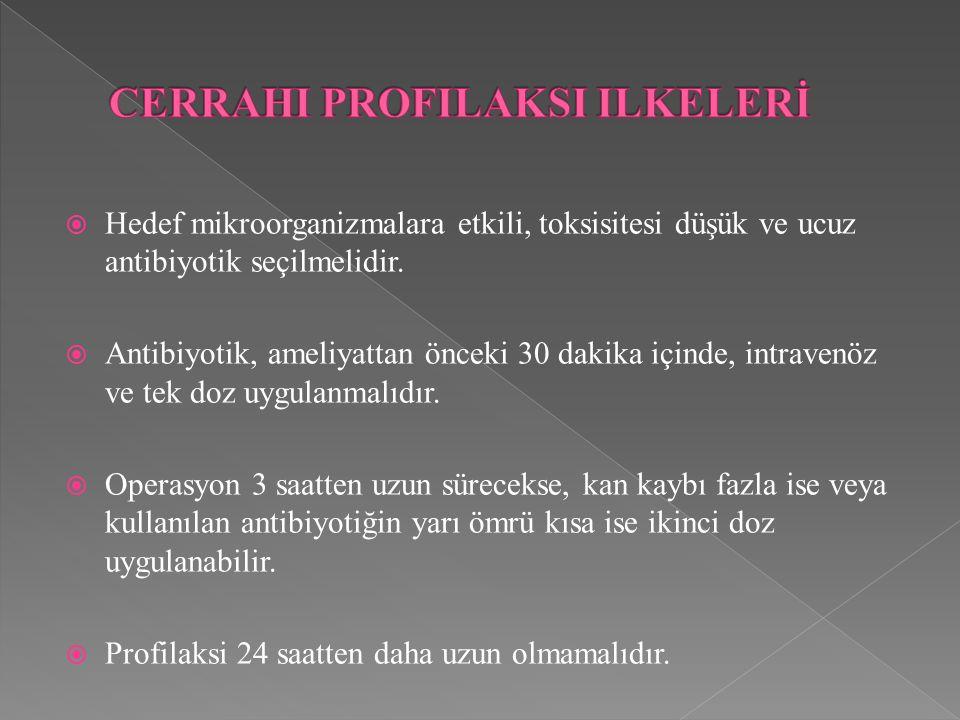 CERRAHI PROFILAKSI ILKELERİ