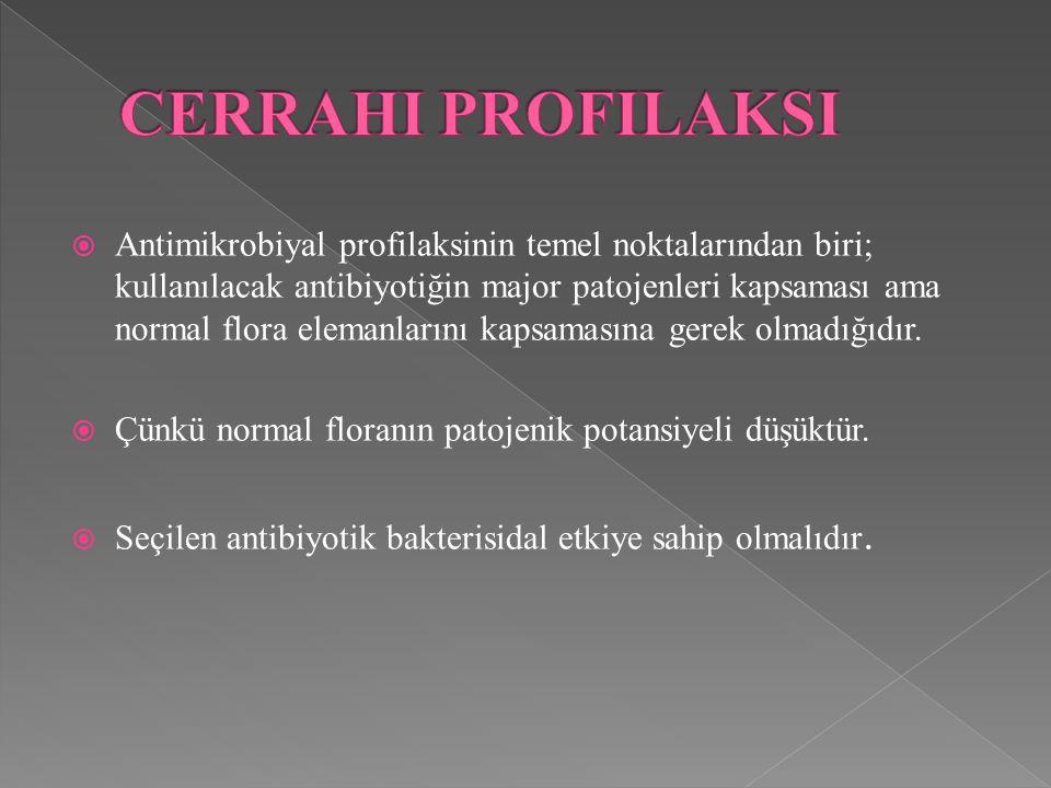 CERRAHI PROFILAKSI