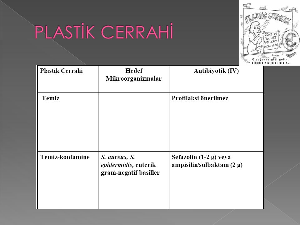 PLASTİK CERRAHİ