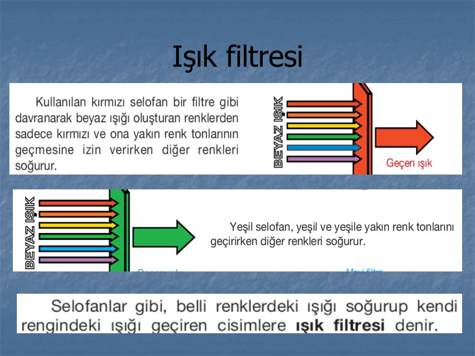 Işık filtresi