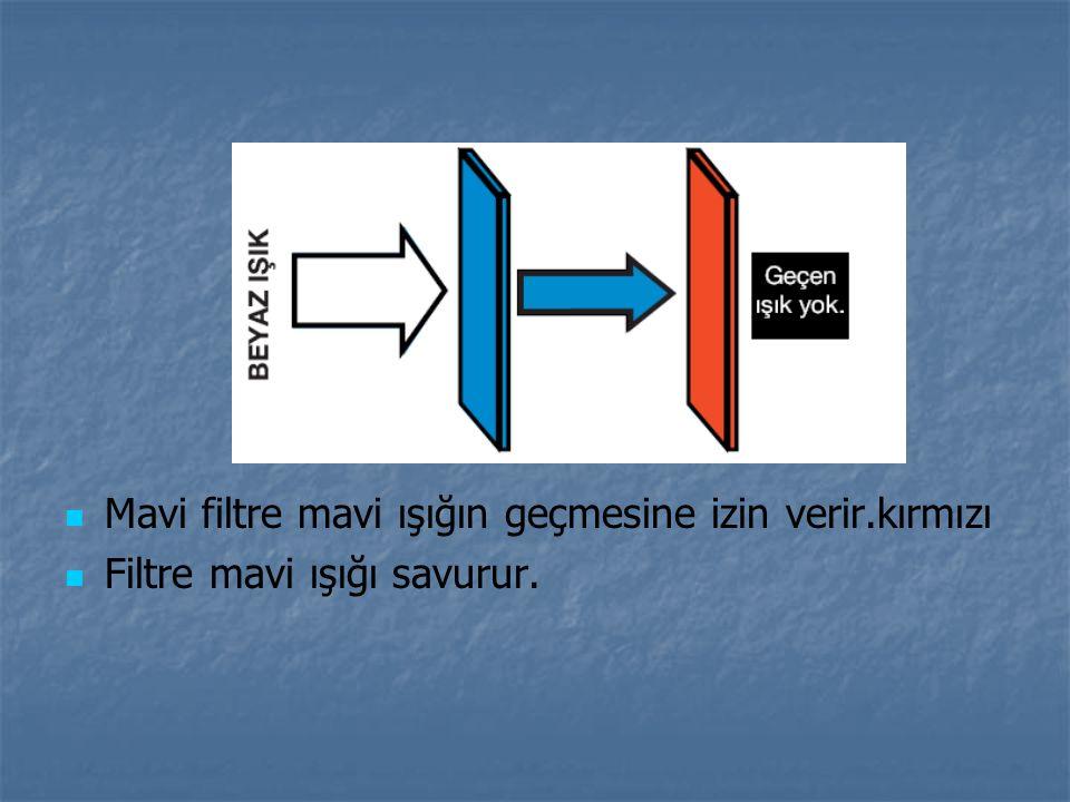 Mavi filtre mavi ışığın geçmesine izin verir.kırmızı