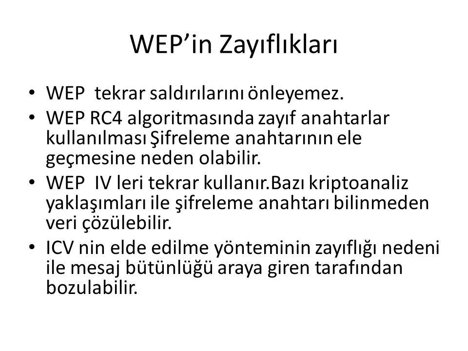 WEP'in Zayıflıkları WEP tekrar saldırılarını önleyemez.